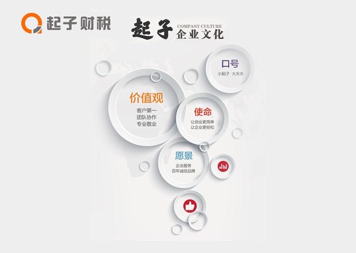郑州注册公司多少钱 河南启资未来信息技术供应「河南启资未来信息技术供应」