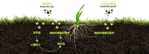 潍坊腐熟有机肥供应,有机肥
