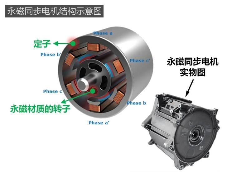 江苏电机生产厂家 昆山博途自动化科技供应