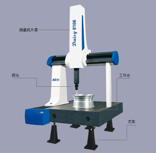 重庆三坐标测量仪供应商「勇克供应」