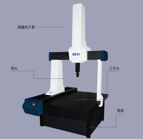 浙江质量三坐标测量仪推荐企业「勇克供应」