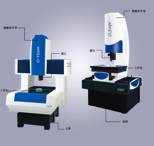 浙江三坐标测量仪「勇克供应」