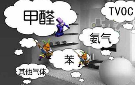 上海辦公室PM2.5凈化一站式解決方案