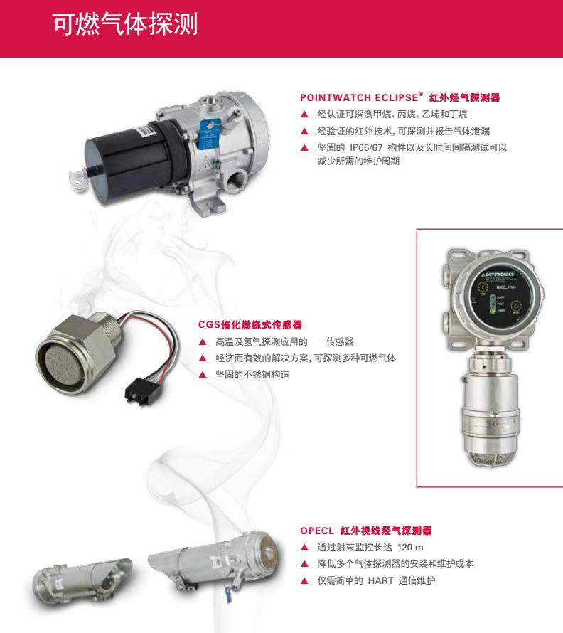 德尔格红外气体检测仪渠道商,红外气体检测仪