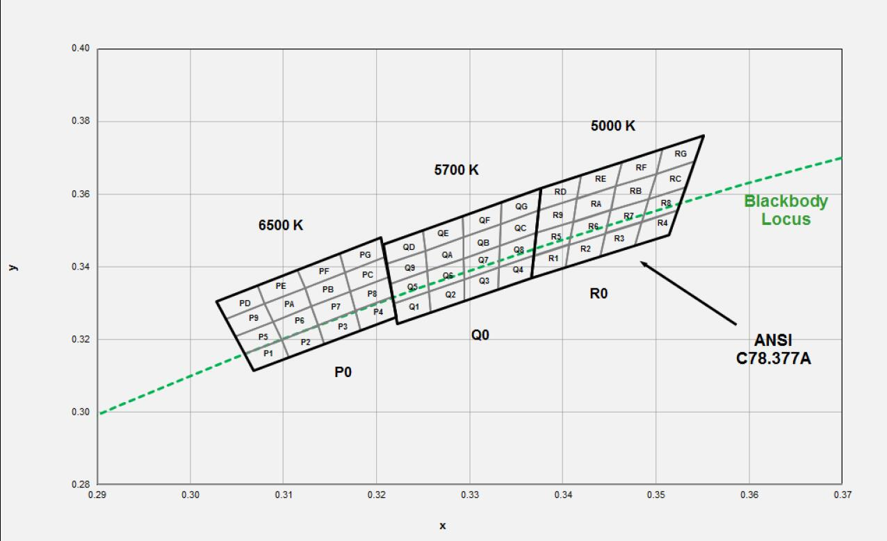 正品/LM281BA PLUS/全色温现货供应 口碑推荐「深圳市北阳光电科技供应」