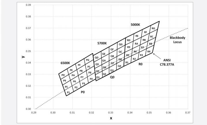 福建三星0.2WLM281BA PLUS销售厂家,LM281BA PLUS