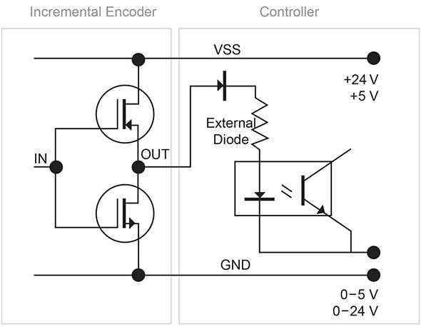 OCD58-CB0025-C105POSITAL編碼器銷售廠家 歡迎來電「恩曉供」