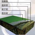 福建工业环氧地坪材料厂家,环氧地坪