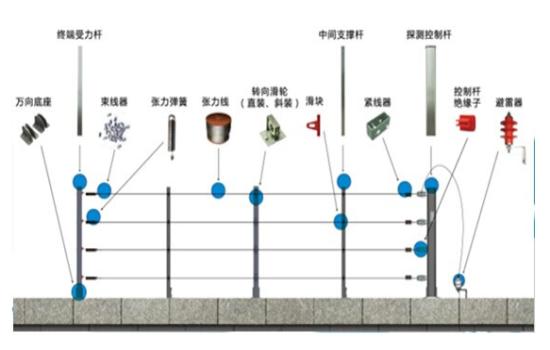 石柱张力电子围栏上门安装 服务至上 聚叶供应