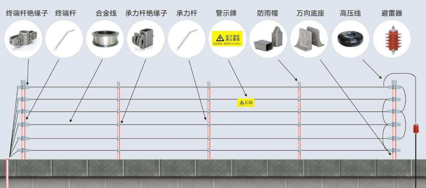 九龙坡区张力电子围栏上门安装,张力电子围栏