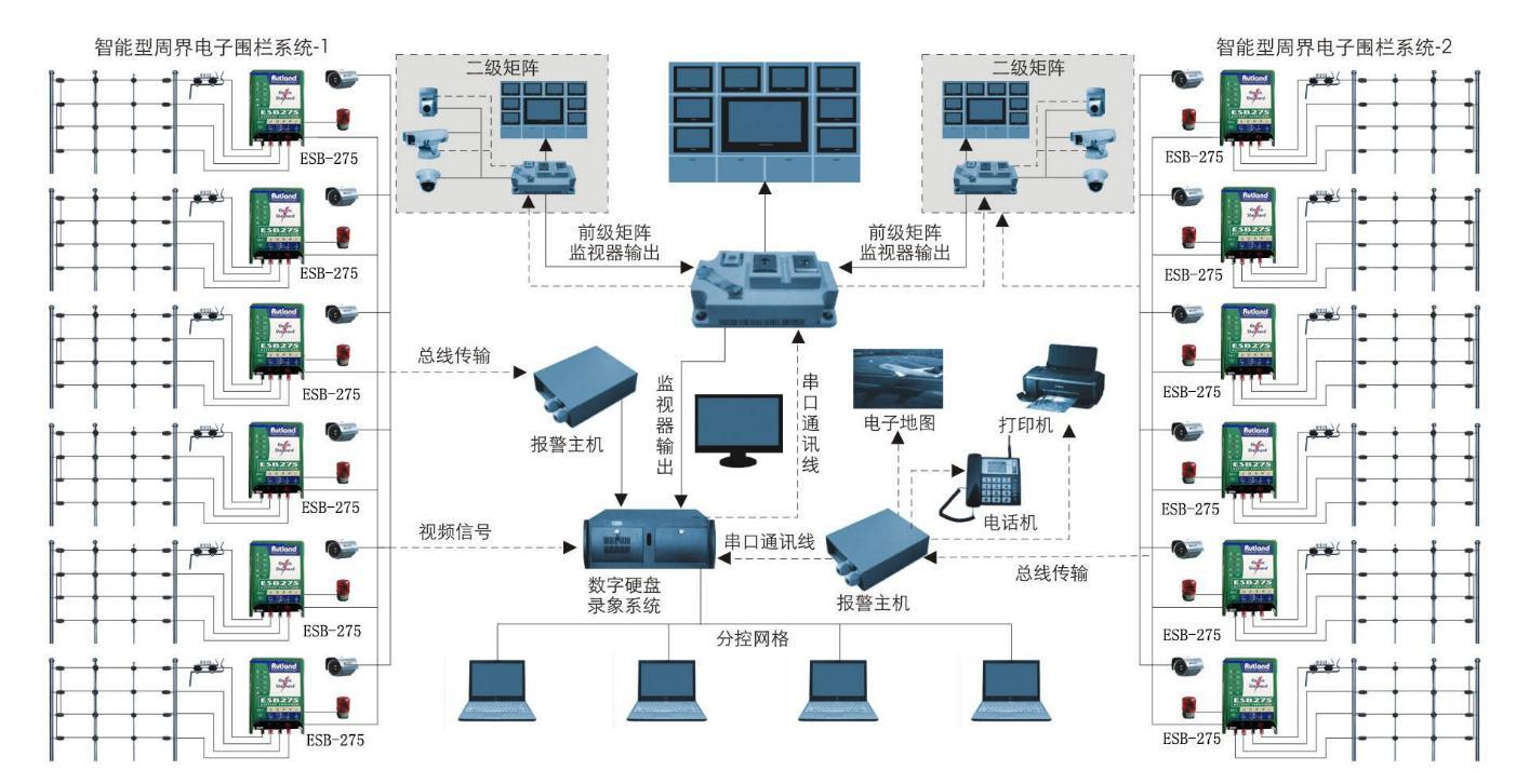 黔江区张力电子围栏厂家供应 信息推荐 聚叶供应