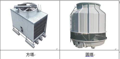 厦门闭式冷却塔 冷通hg0088正网投注|首页