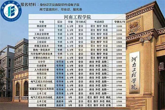 郑州学历提升培训学校 推荐咨询 众顶财税供应