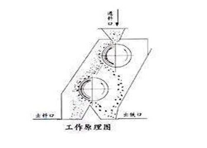 山西磁选机设备 山东明杰磁电供应