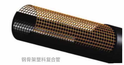 钢丝网骨架聚乙烯复合管 厦门金宏明新材料科技供应