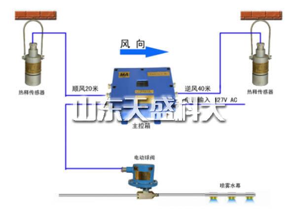 内蒙古自动洒水装置源头直供厂家 山东天盛科大电气股份供应