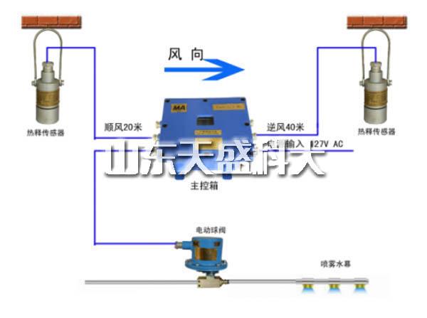 内蒙古销售洒水装置高品质的选择 山东天盛科大电气股份供应