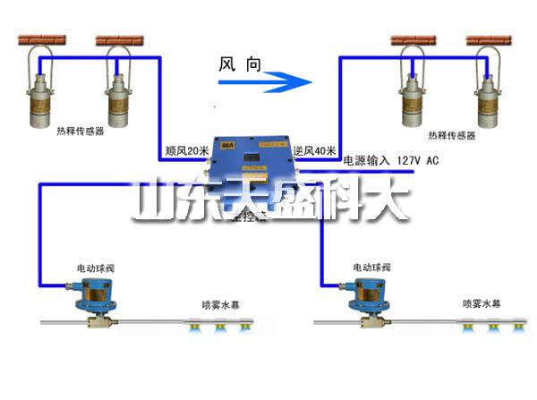 陕西销售洒水装置诚信企业 山东天盛科大电气股份供应