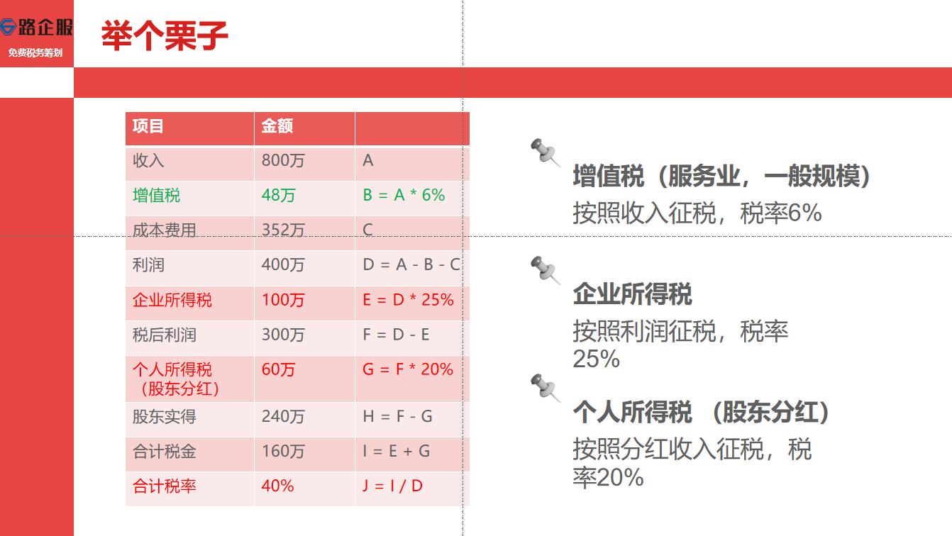 天津合法避税方式,避税