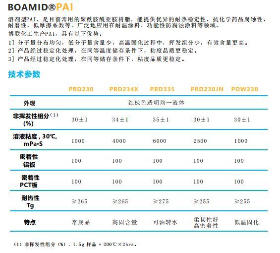 江苏进口聚酰胺酰亚胺品牌企业 南通博联化工供应