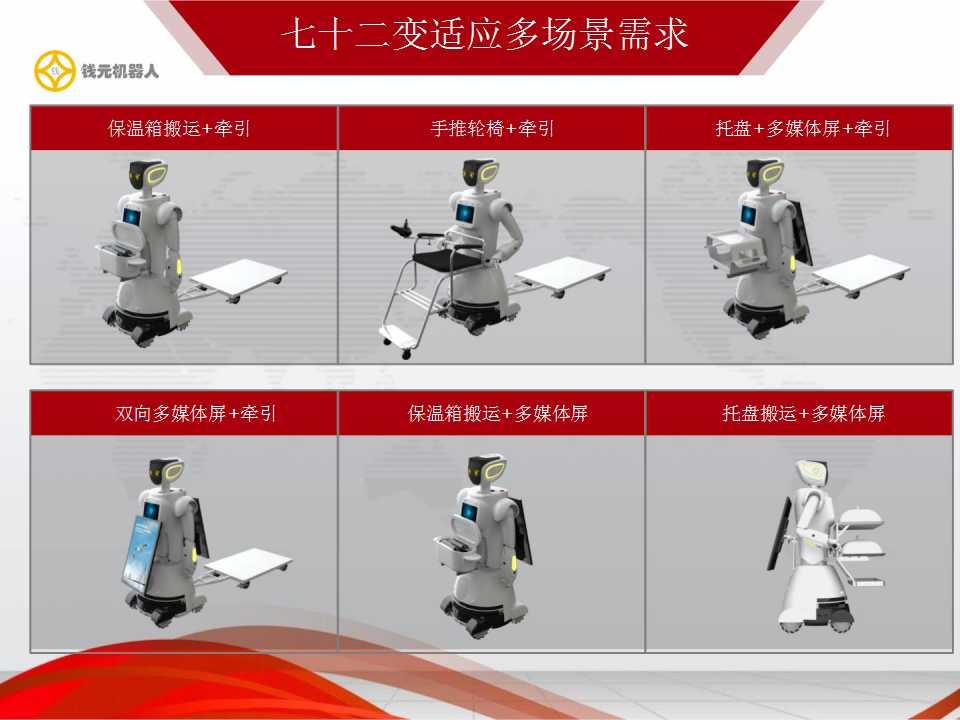 优质科技馆机器人常用解决方案,科技馆机器人