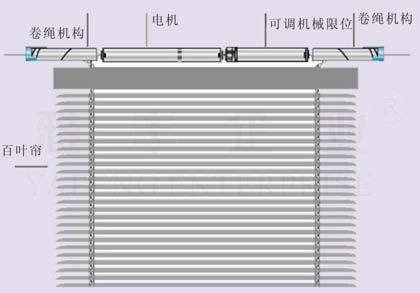 江苏优质工程布窗帘厂家报价 值得信赖 南京市浦口区博兴装饰材料供应