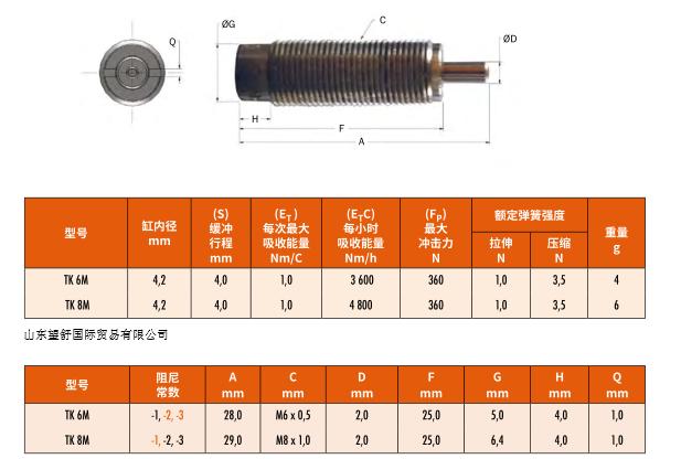 ENIDINE原厂 LROEM .5M-MF21589 缓冲器,ENIDINE
