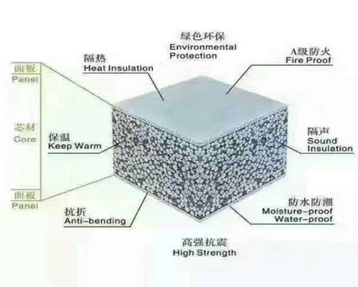 浙江聚苯颗粒复合墙板 真诚推荐 漳州邦美特建材供应