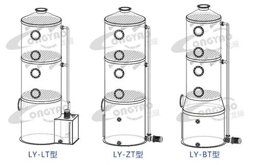 酸碱气吸收塔生产厂家,吸收塔