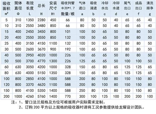 聚丙烯石墨降膜吸收器供应商,降膜吸收器