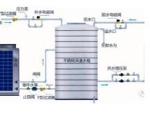 杨浦区空气能热水器「南京罗威环境工程供应」