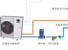 怀宁空气源热水器 南京罗威环境工程供应