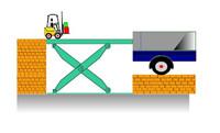 宿迁固定登车桥定做 苏州拓达鸿物流设备供应