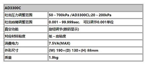 日本IEIAD3300C 蘇州聯巨精密機電供應