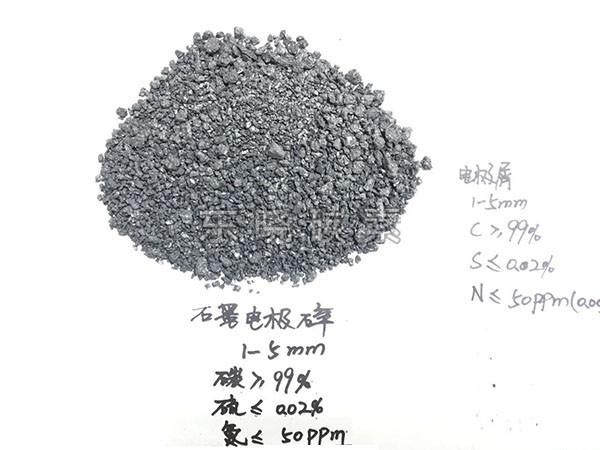 省内现货提供增碳剂生产厂家 真诚推荐 成安县东晓碳素供应