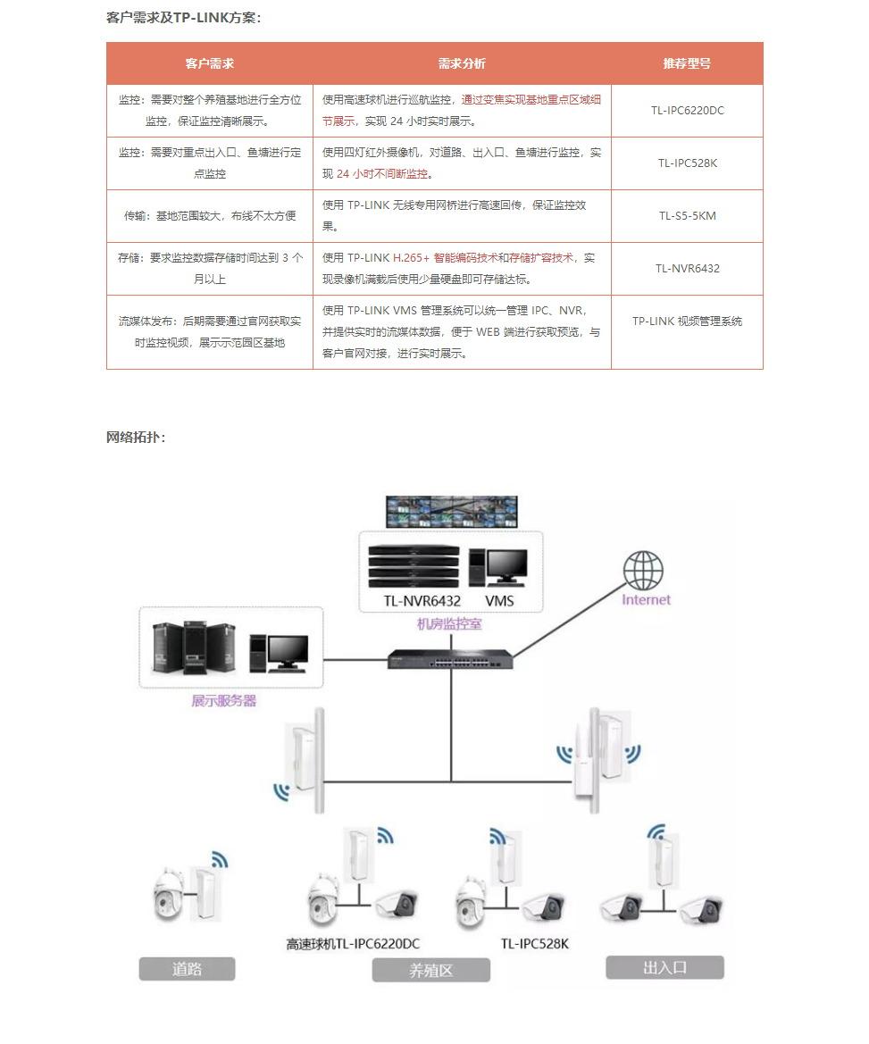 长宁区企业路由网络布线弱电工程多少钱,网络布线弱电工程
