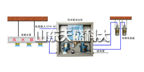 河南加液装置高品质的选择 承诺守信 山东天盛科大电气股份供应