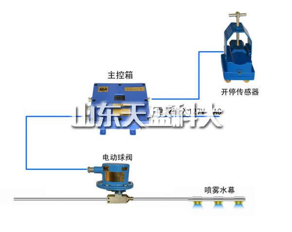 黑龙江专用加液装置源头直供厂家 值得信赖 山东天盛科大电气股份供应