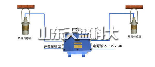 河南自动风门电控装置 山东天盛科大电气股份供应
