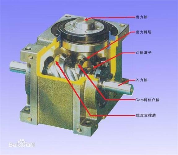 廈門心軸型分割器 廈門昇泰電子機械供應