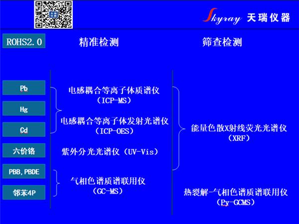 泰州ROHS2.0检测仪多少钱一台 江苏天瑞仪器供应