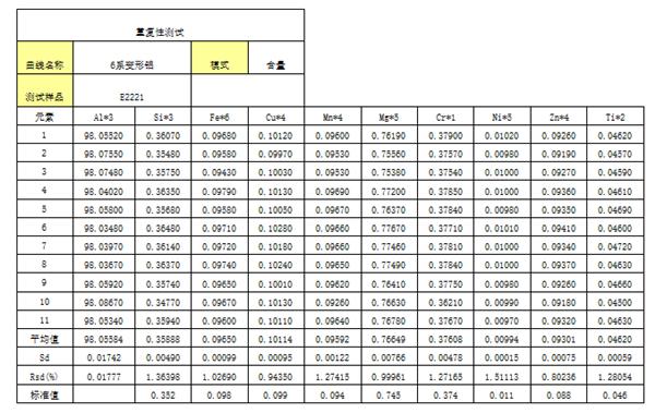 高精度火花直读光谱仪多少钱一台 江苏天瑞仪器供应