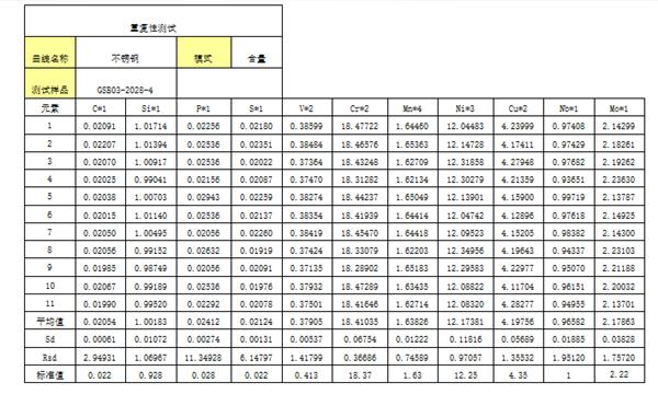 扬州火花直读光谱仪供应商 江苏天瑞仪器供应