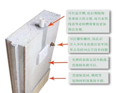 扬中聚苯颗粒夹心墙板,聚苯颗粒夹心墙板