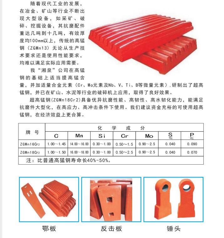 烏魯木齊高錳鋼鑄造 湘泉耐磨供應