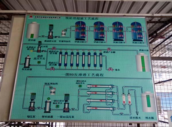 江苏印染厂污水处理公司