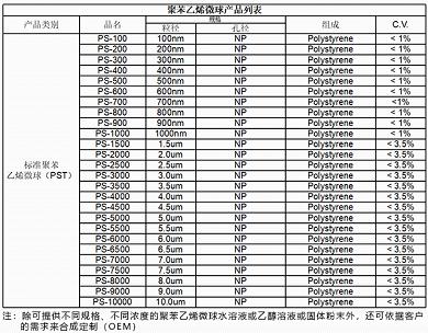 西安优质色谱「苏州海博纳新材料科技供应」
