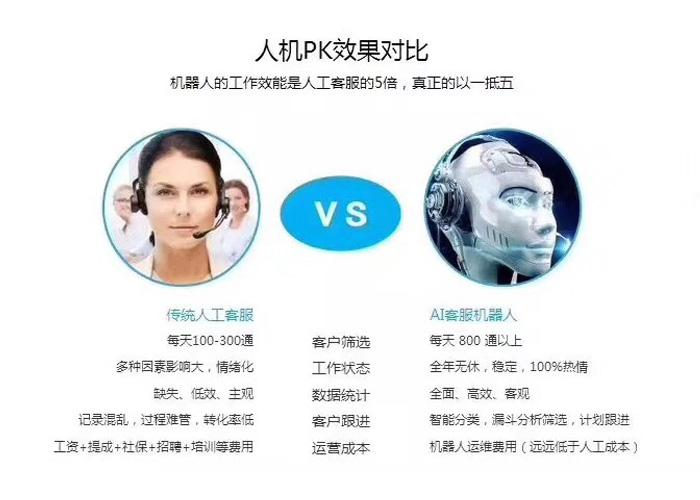 郑州销售智能语音机器人企业,语音机器人