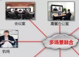 渝中区DSCOM融合通信 南京德世伟业软件技术供应