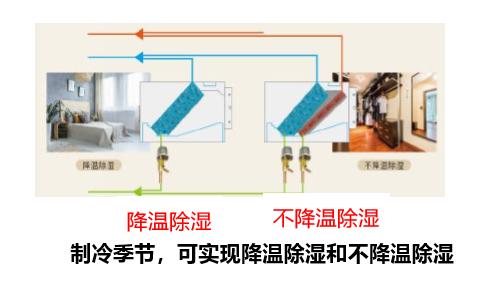 松江区日立中央空调「苏州倍富立环境工程供应」